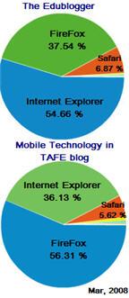 web2008a.jpg