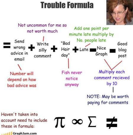 Image of formula graph