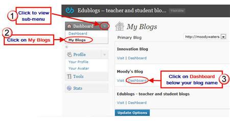 Image of navigiating blogs