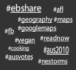 Examples of hashtags