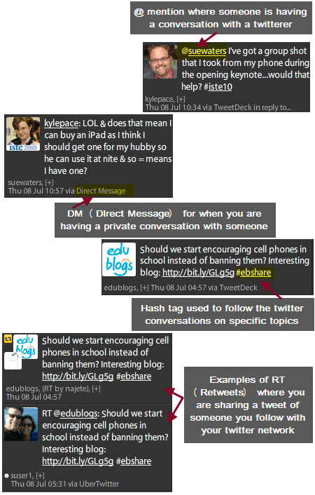 Examples of twitter language