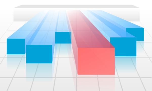 bar graph image