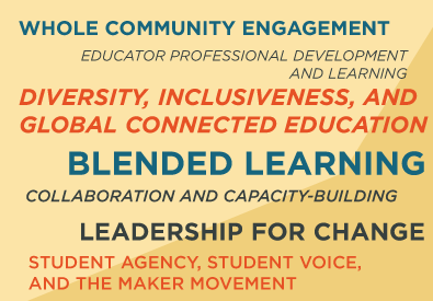 Connected educator month 2014 themes. List of themes below.