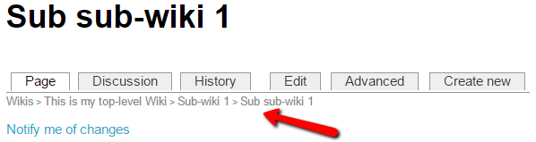 WikiBread