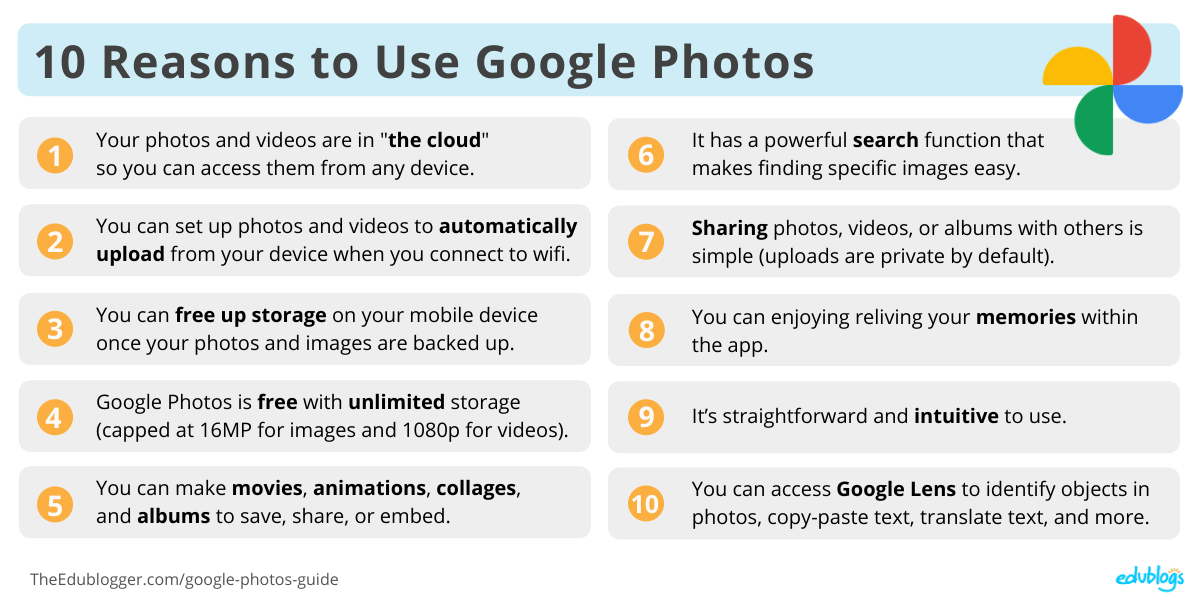 A Beginner S Guide To Google Photos Store Organize And Share Your Photos For Free